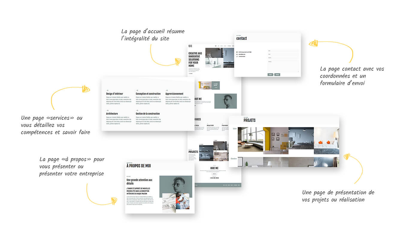 creation-sites-vitrine-wordpress-presentation